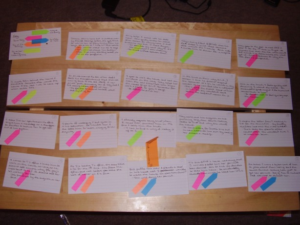 Index cards on table